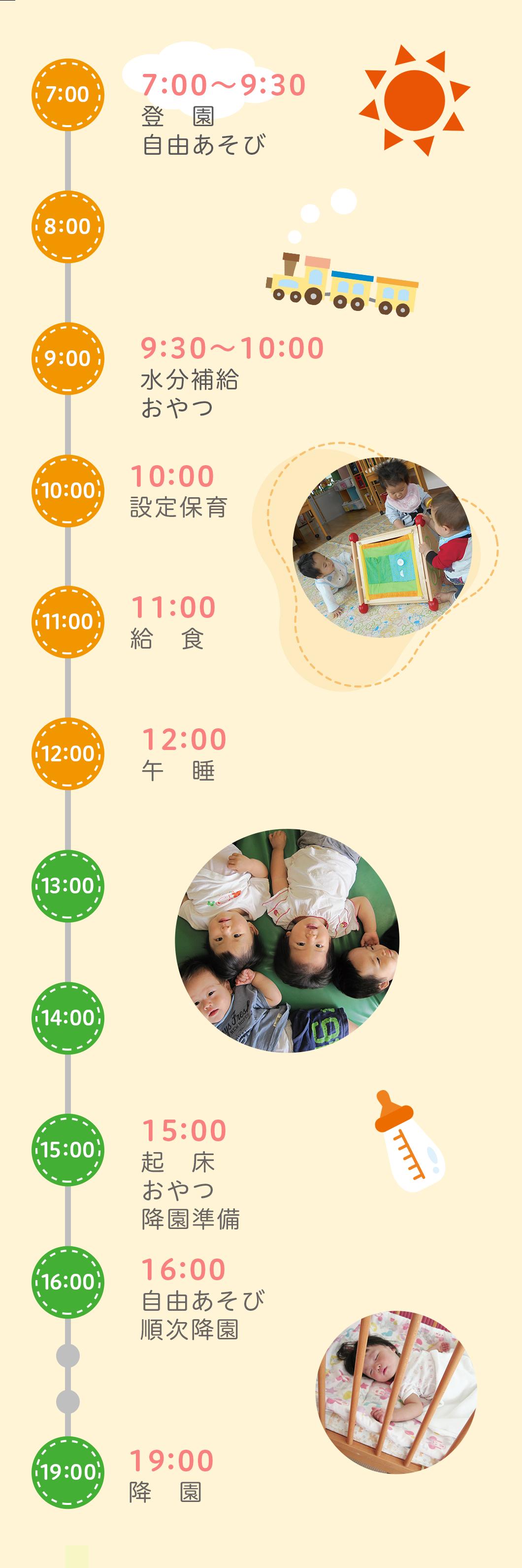 乳児(0〜2歳)のタイムテーブル